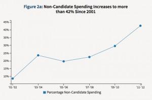 Here's How Campaign Money Influences Criminal Cases