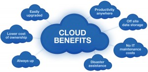The Advantages of Cloud Based Phone Systems for Small Business