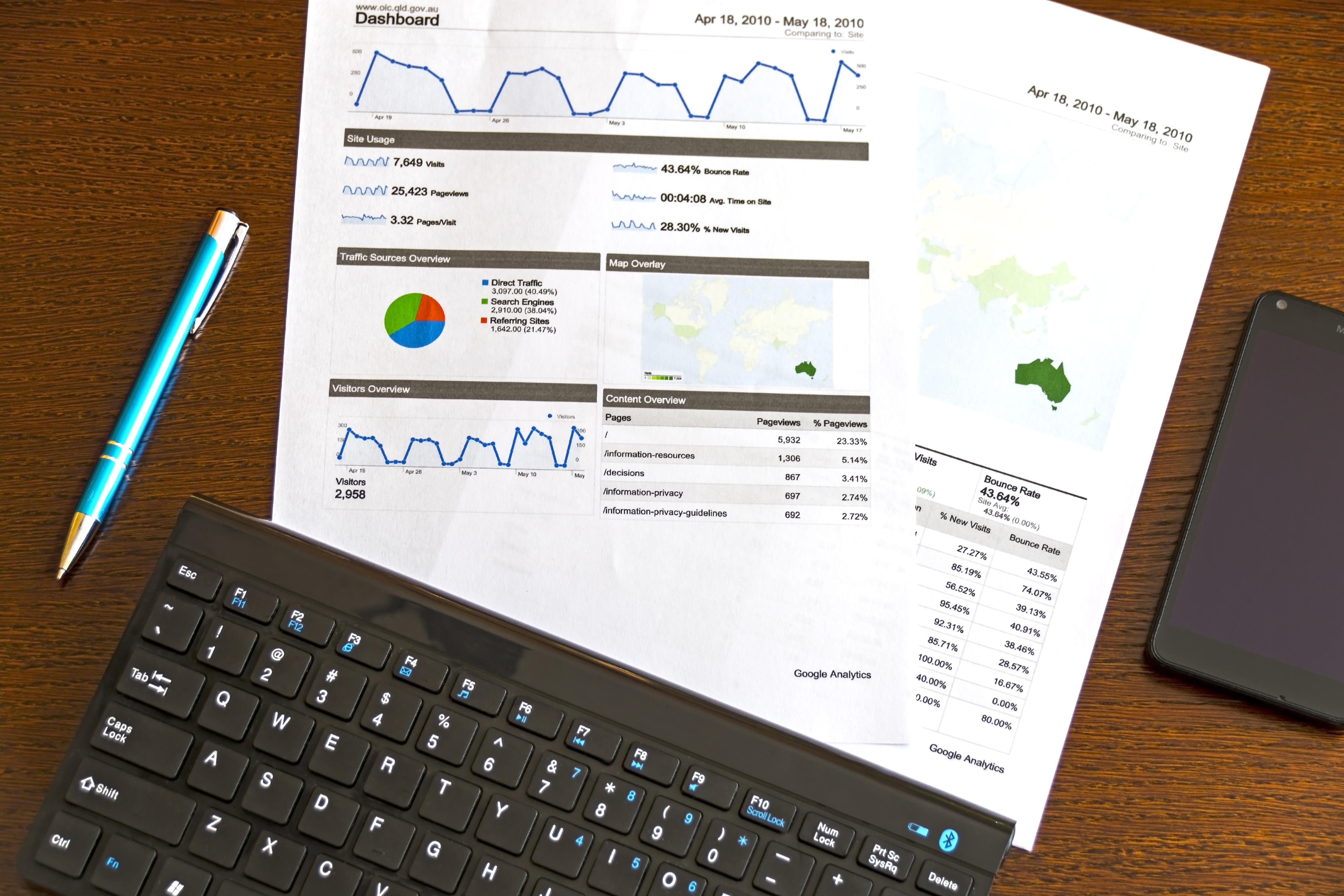 Digital marketing analytics