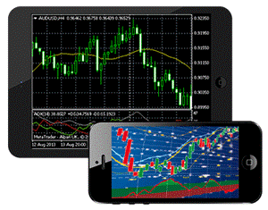 Interesting Facts about the Forex Mobile Apps