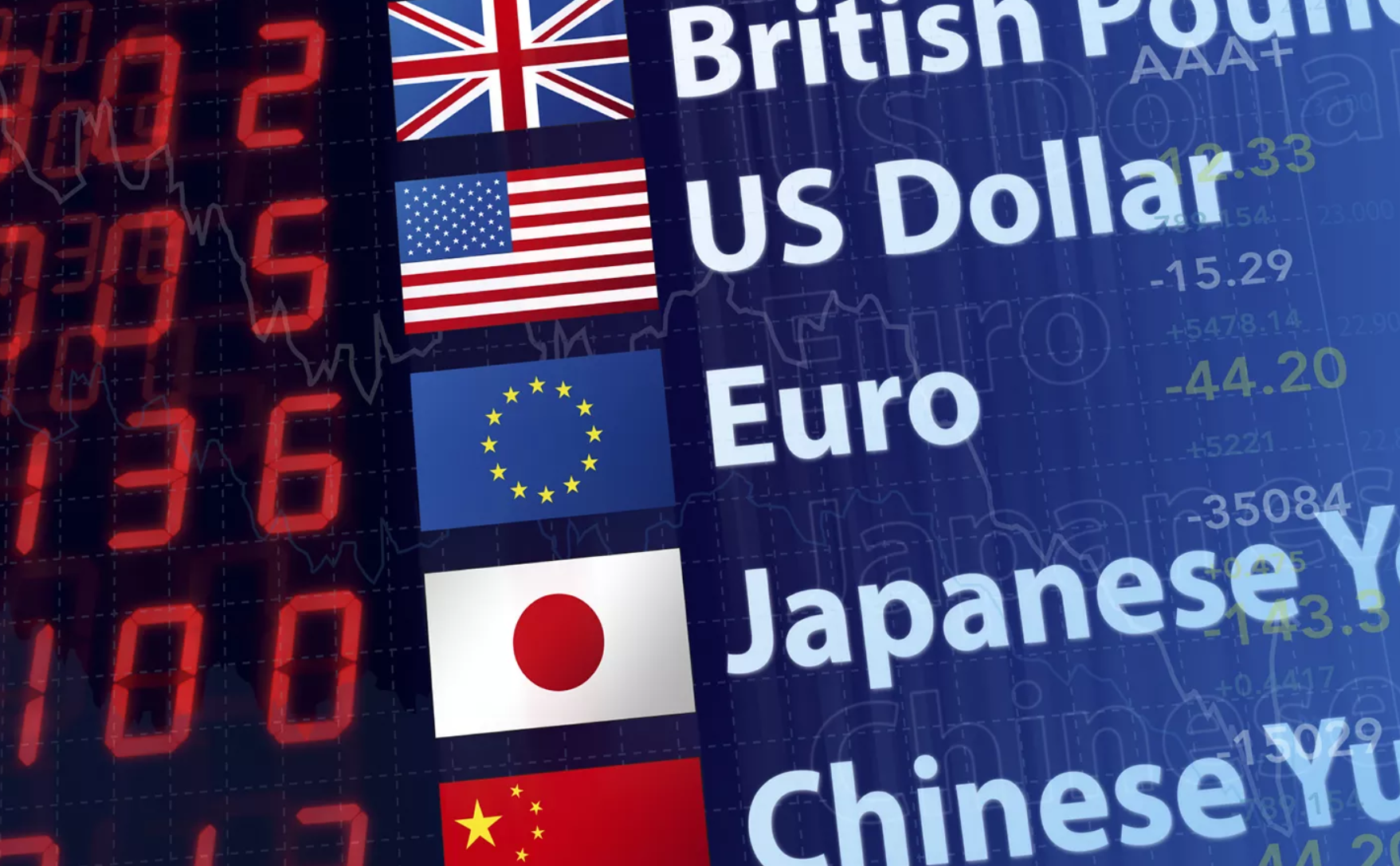 How Does Foreign Exchange Trading Work