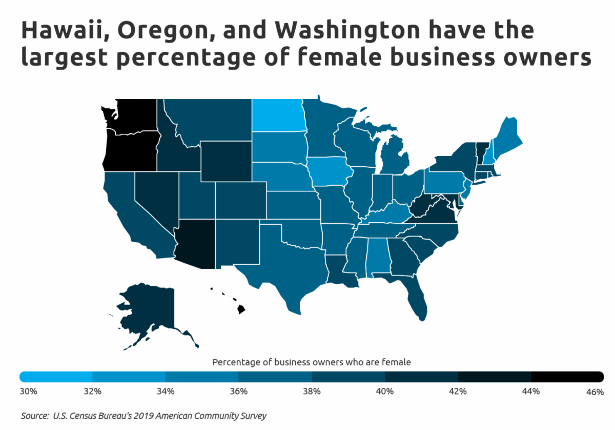 In Texas, 37.9% of Business Owners Are Women