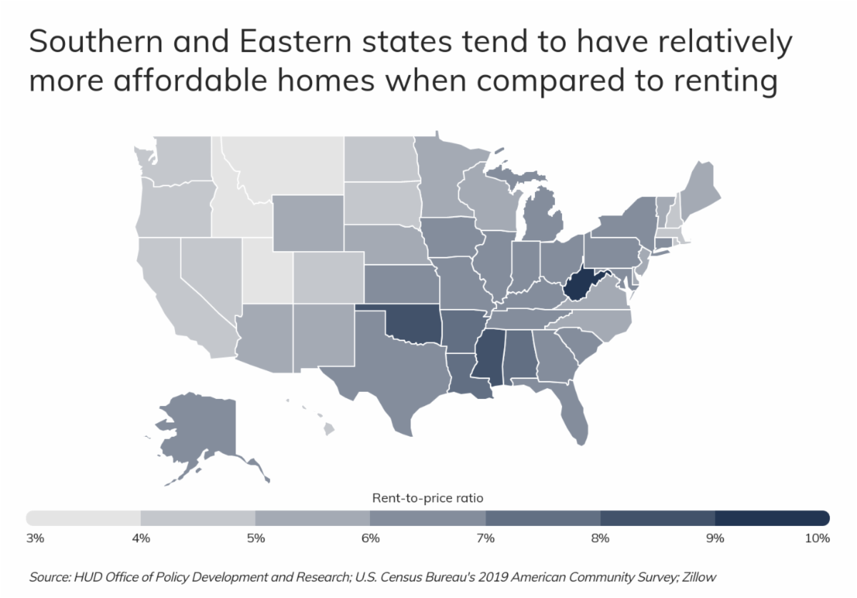 Texas Has the 15th Highest Rent-to-Price Ratio in the U.S.