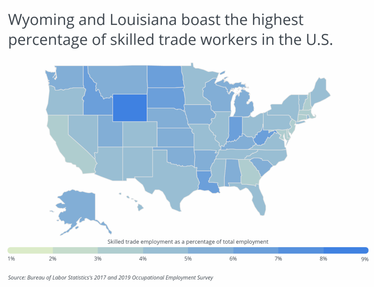 Skilled Trade Workers in Texas Earn $43,869 Per Year